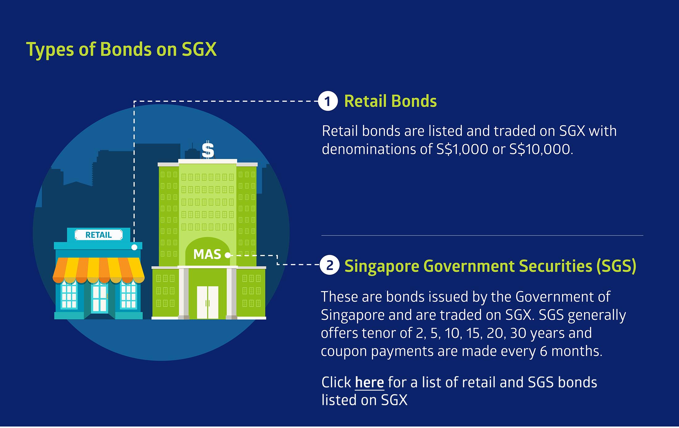 bondsinvesting_02