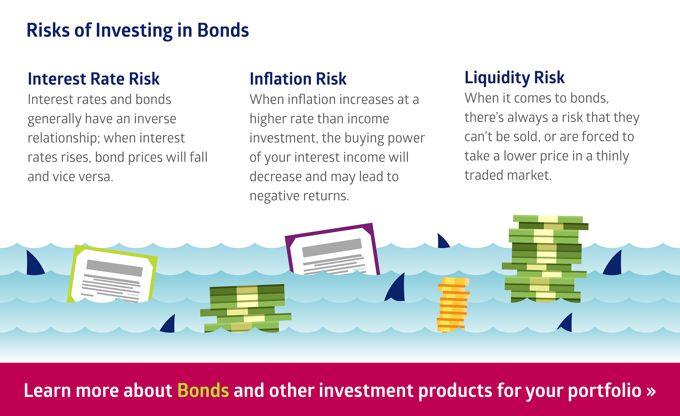 bondsinvesting_05
