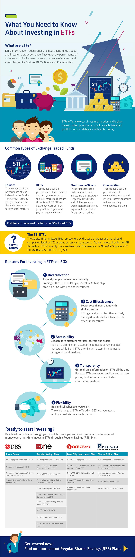 SGX listed ETFs